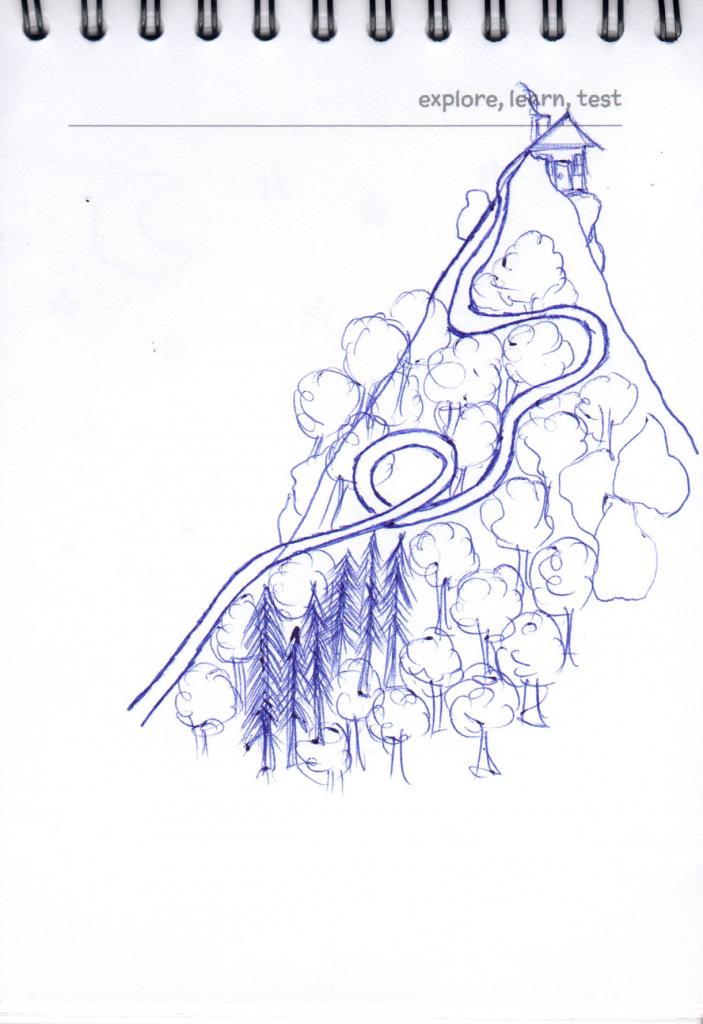 Lesson 1 - Mountain
