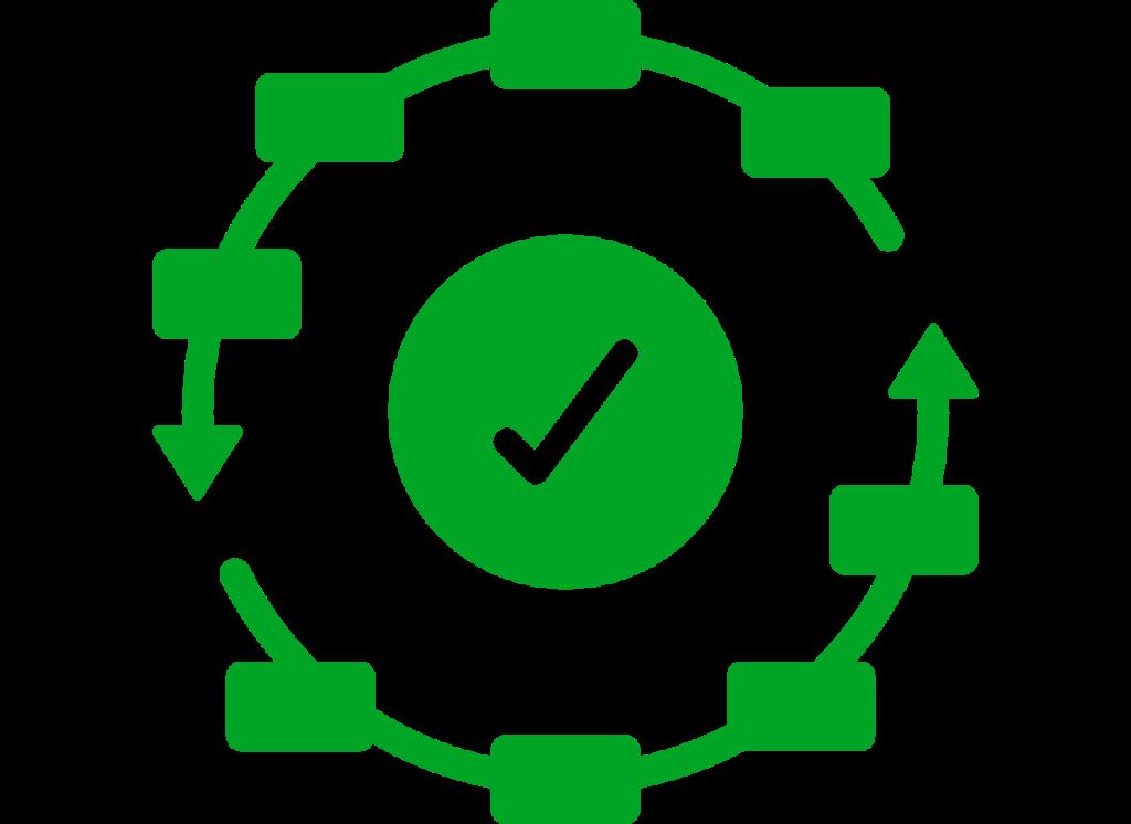 Free Testing Process Audit