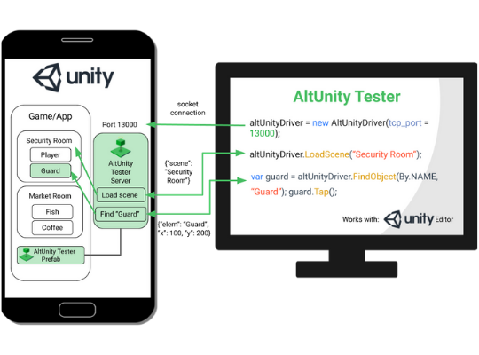 Unity test automation tool - AltUnity Tester